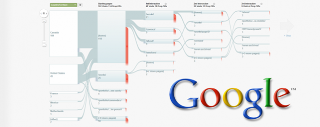 Google Analytics Visitors Flow